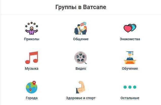 Примеры групп